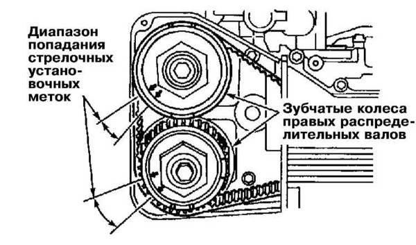 Потеря мощности двигателя  от чего слабеет наш автомобиль?