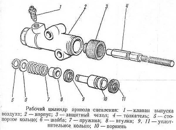 Схема главного цилиндра сцепления ауди